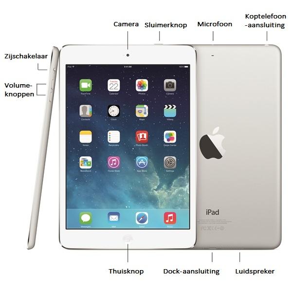 Knoppen iPad