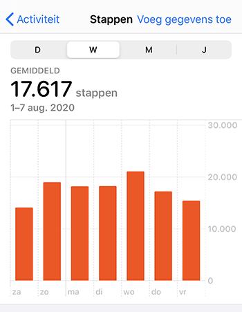 Stappen in app Gezondheid op iPhone