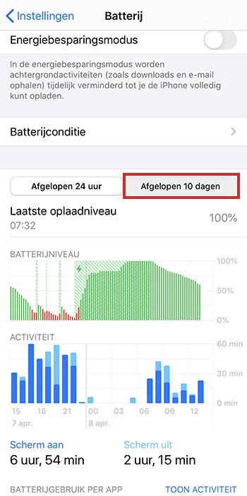 Batterijgebruik van de afgelopen 10 dagen