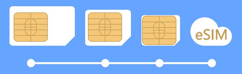 Wat is e-sim en is het veilig?